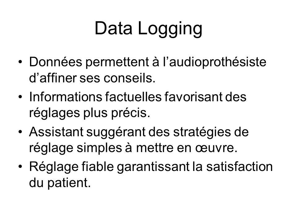 Data LoggingDonnées permettent à l'audioprothésiste d'affiner ses conseils. Informations factuelles favorisant des réglages plus précis.
