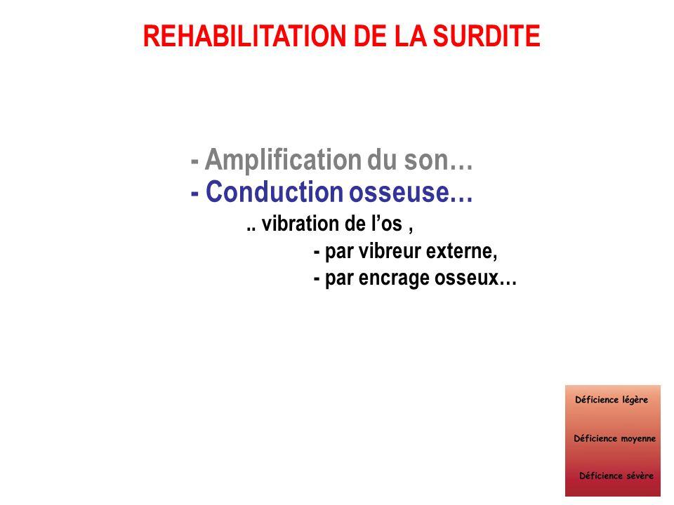 REHABILITATION DE LA SURDITE - Amplification du son…