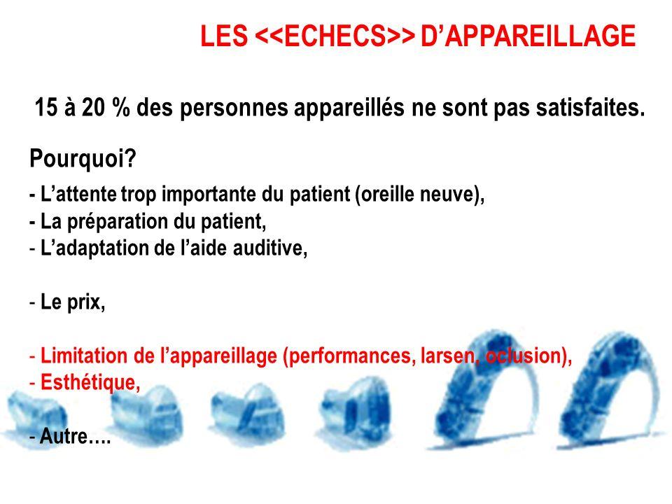 LES <<ECHECS>> D'APPAREILLAGE