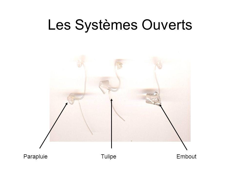 Les Systèmes Ouverts Parapluie Tulipe Embout