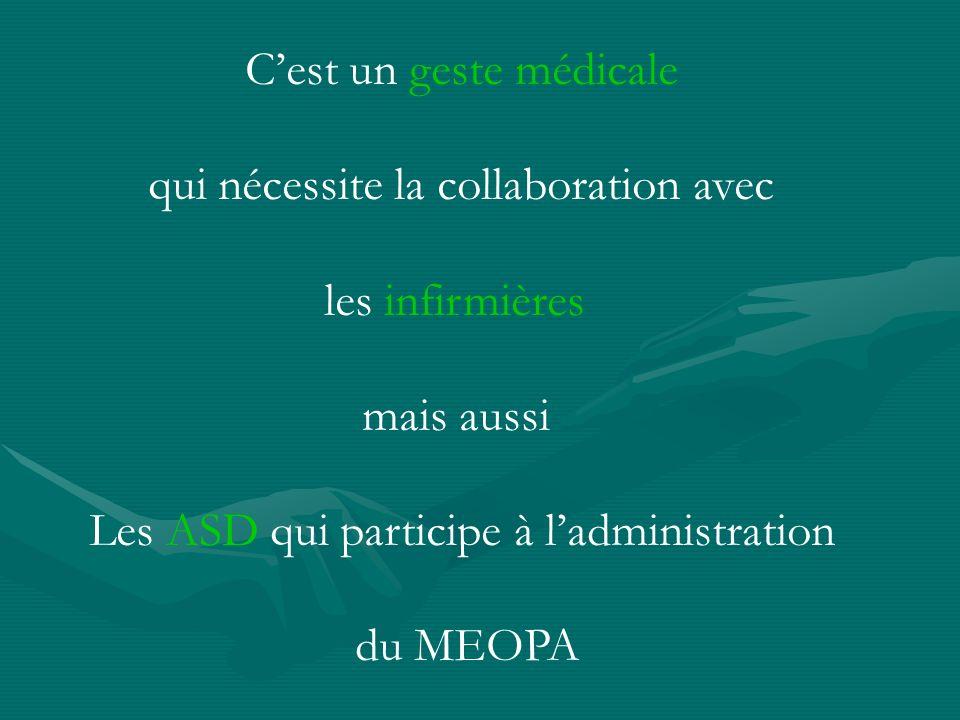 C'est un geste médicale qui nécessite la collaboration avec