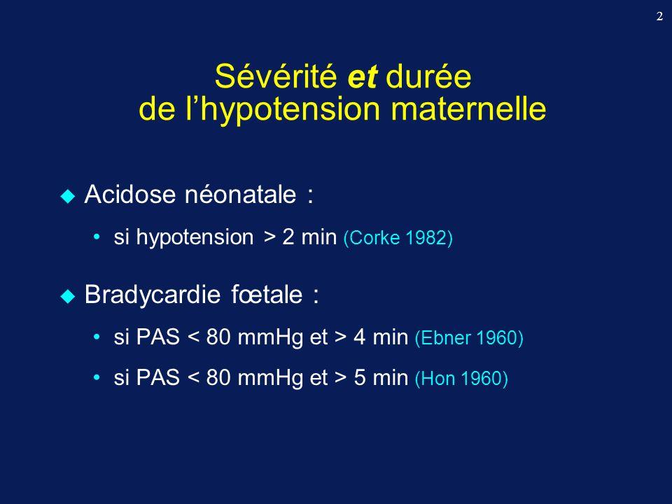 Sévérité et durée de l'hypotension maternelle