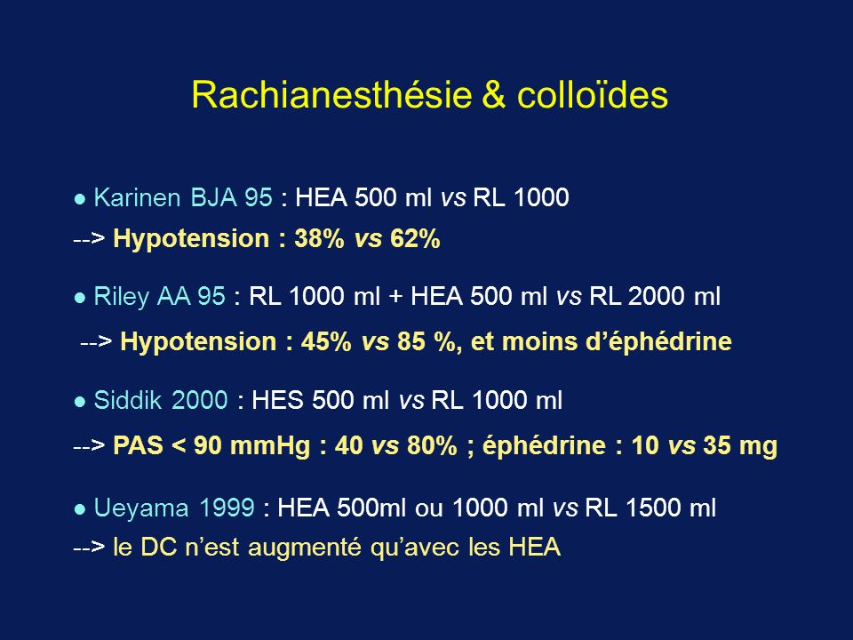 Rachianesthésie & colloïdes