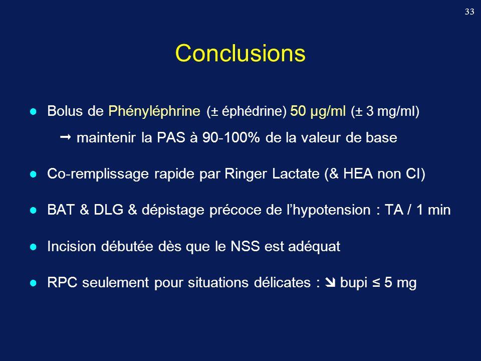 Conclusions Bolus de Phényléphrine (± éphédrine) 50 µg/ml (± 3 mg/ml)