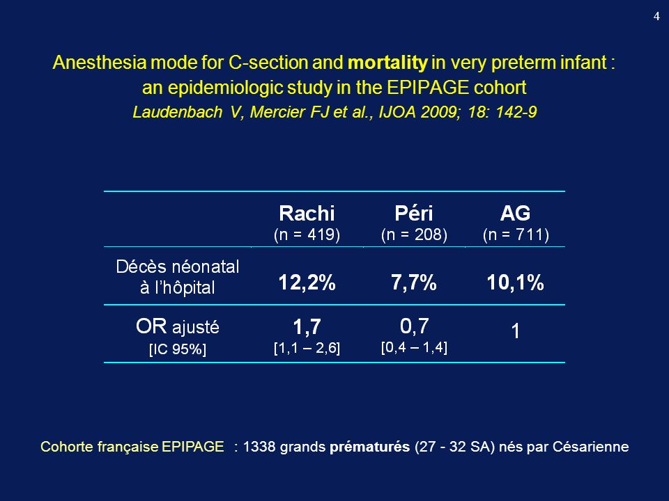 Anesthesia mode for C-section and mortality in very preterm infant : an epidemiologic study in the EPIPAGE cohort Laudenbach V, Mercier FJ et al., IJOA 2009; 18: 142-9