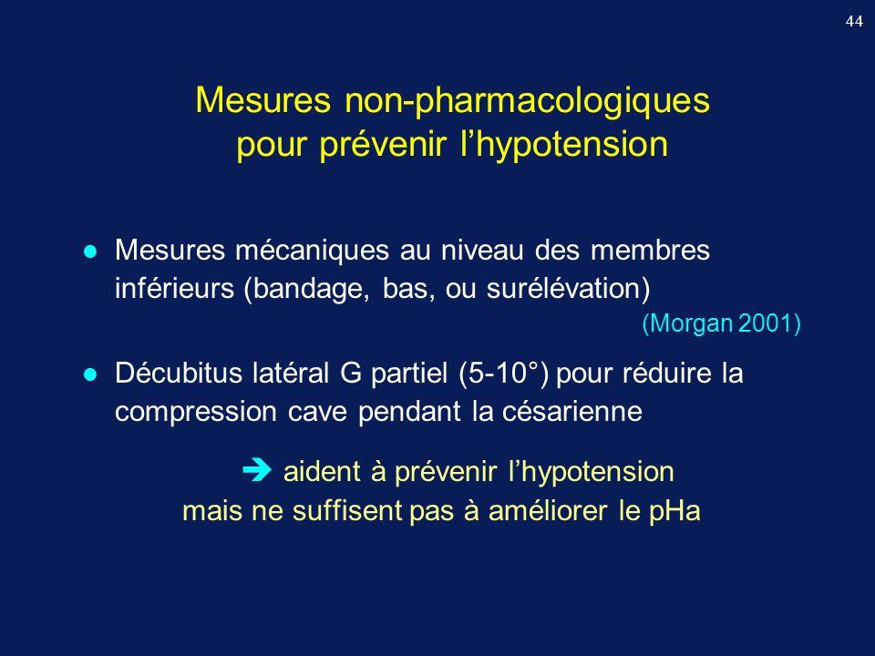 Mesures non-pharmacologiques pour prévenir l'hypotension