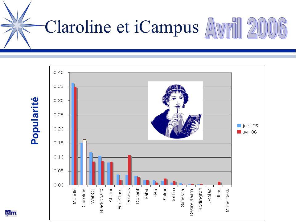 Claroline et iCampus Avril 2006 Popularité