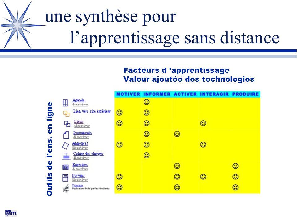 une synthèse pour l'apprentissage sans distance