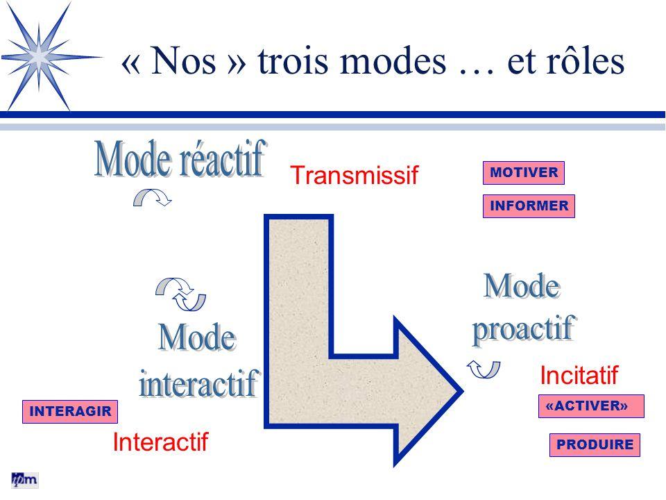 « Nos » trois modes … et rôles