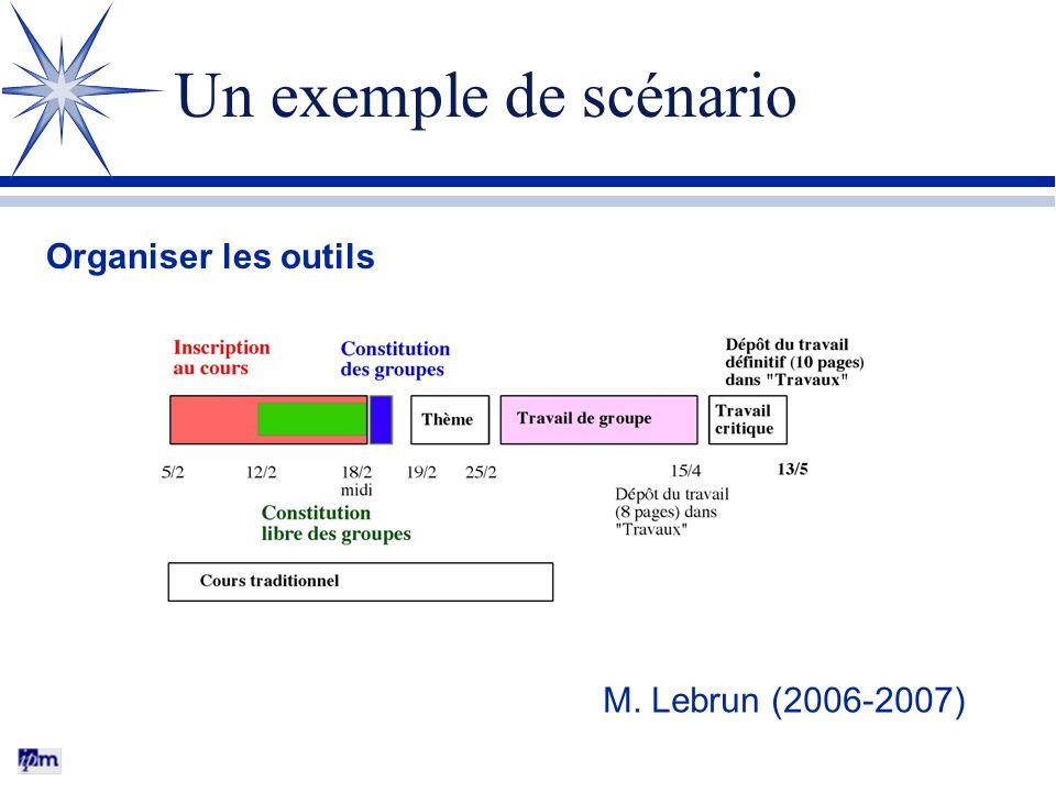Un exemple de scénario Organiser les outils M. Lebrun (2006-2007)