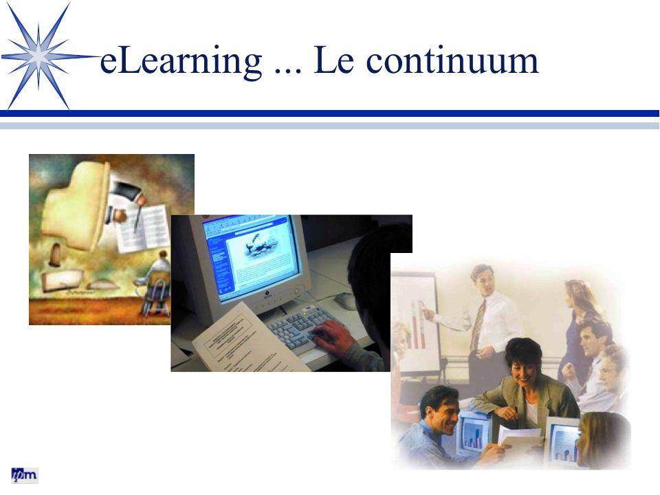 eLearning ... Le continuum