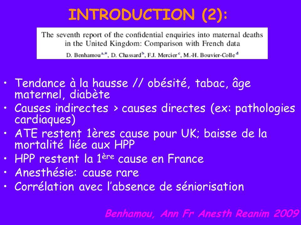 INTRODUCTION (2):Tendance à la hausse // obésité, tabac, âge maternel, diabète. Causes indirectes > causes directes (ex: pathologies cardiaques)