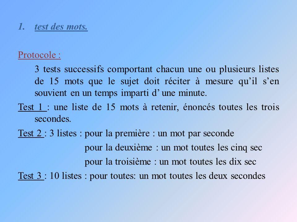 test des mots. Protocole :