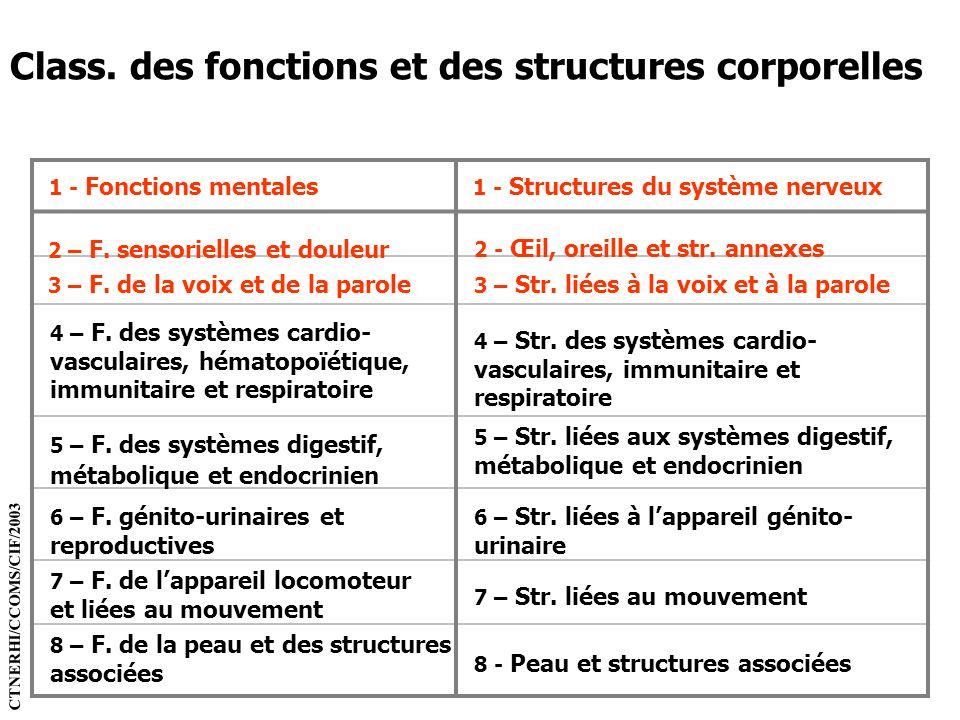 Class. des fonctions et des structures corporelles