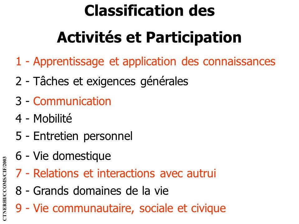 Classification des Activités et Participation