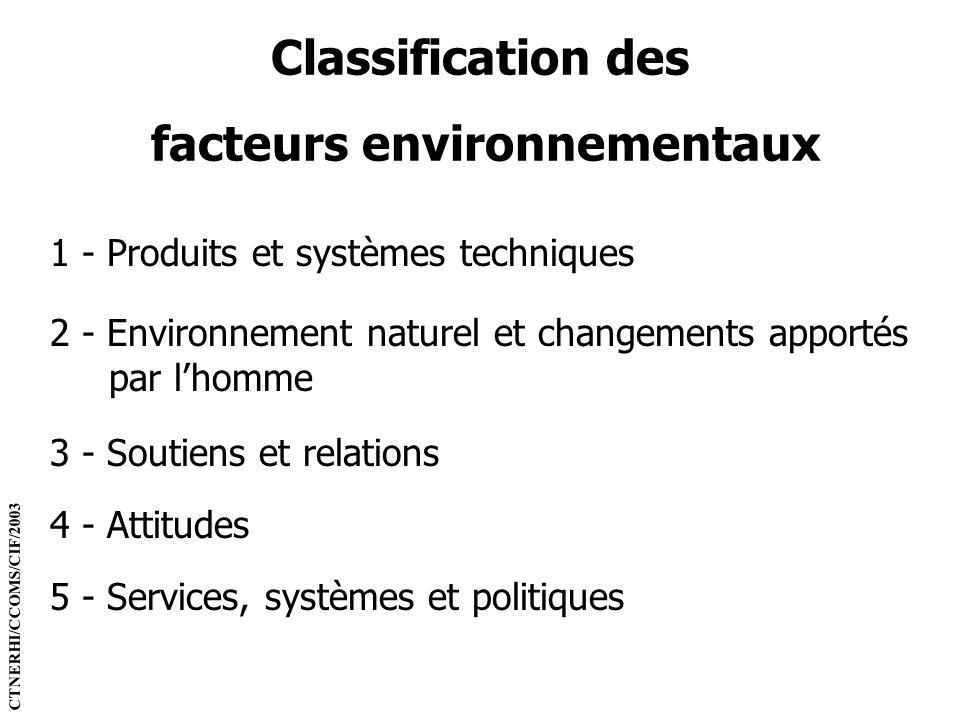 Classification des facteurs environnementaux