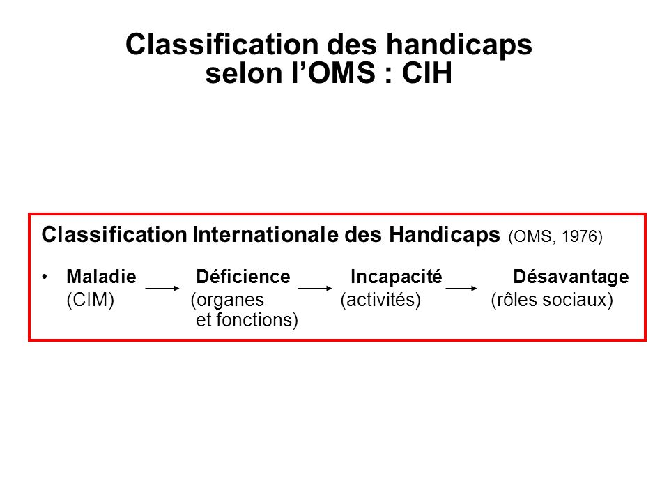 Classification des handicaps selon l'OMS : CIH