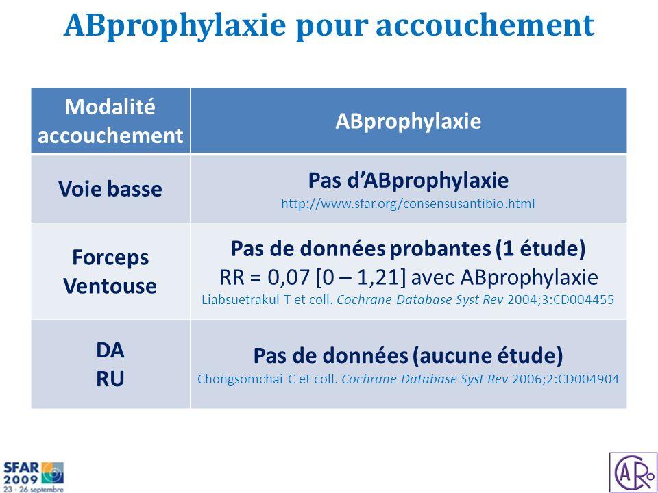 ABprophylaxie pour accouchement