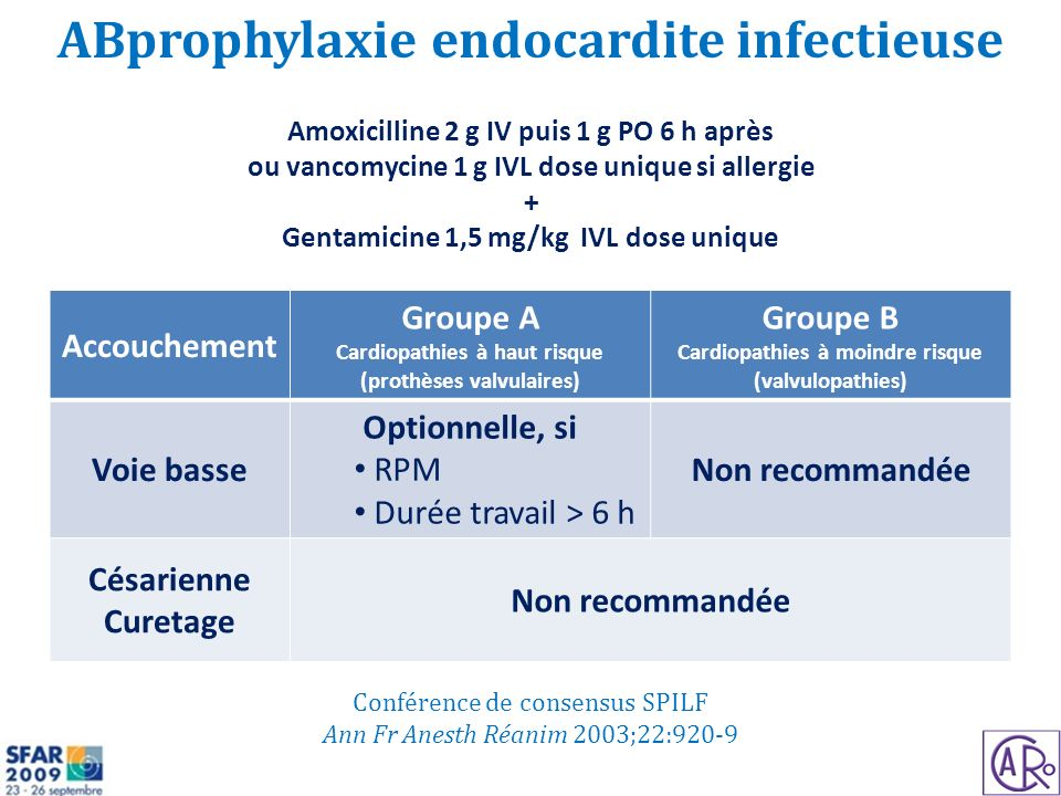ABprophylaxie endocardite infectieuse