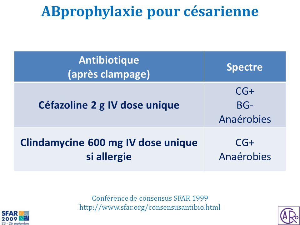 ABprophylaxie pour césarienne