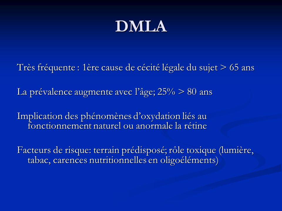 DMLA Très fréquente : 1ère cause de cécité légale du sujet > 65 ans