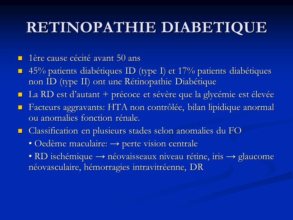 RETINOPATHIE DIABETIQUE