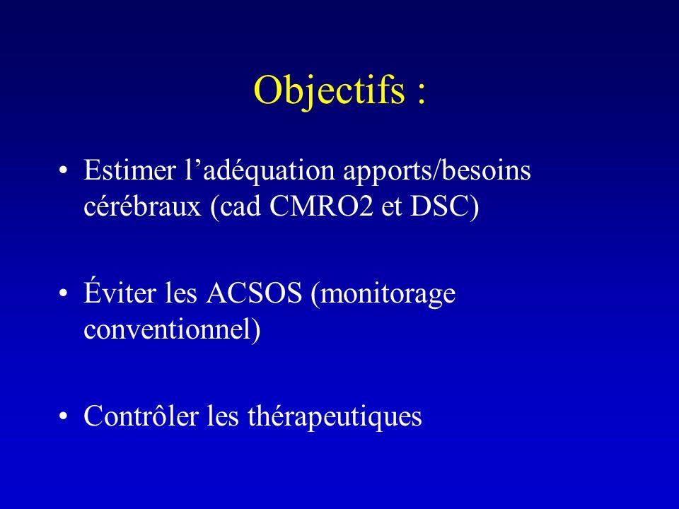 Objectifs :Estimer l'adéquation apports/besoins cérébraux (cad CMRO2 et DSC) Éviter les ACSOS (monitorage conventionnel)