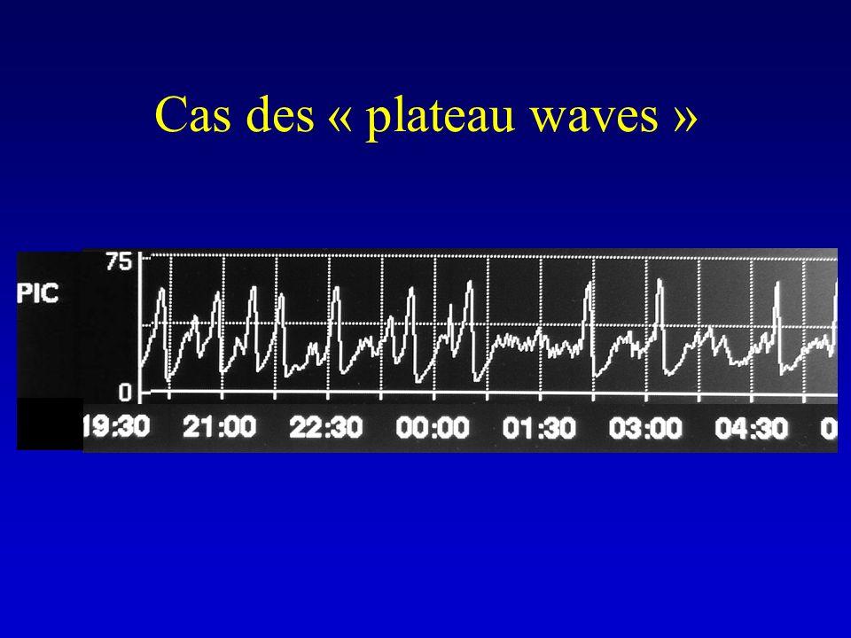 Cas des « plateau waves »