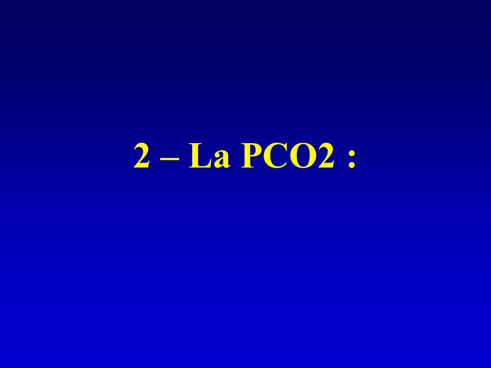 2 – La PCO2 :