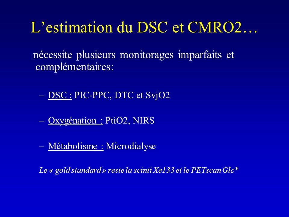 L'estimation du DSC et CMRO2…