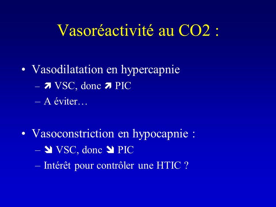 Vasoréactivité au CO2 : Vasodilatation en hypercapnie