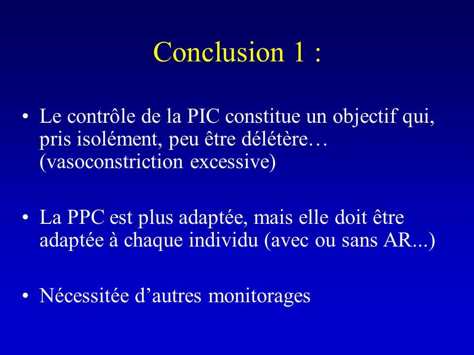Conclusion 1 : Le contrôle de la PIC constitue un objectif qui, pris isolément, peu être délétère… (vasoconstriction excessive)