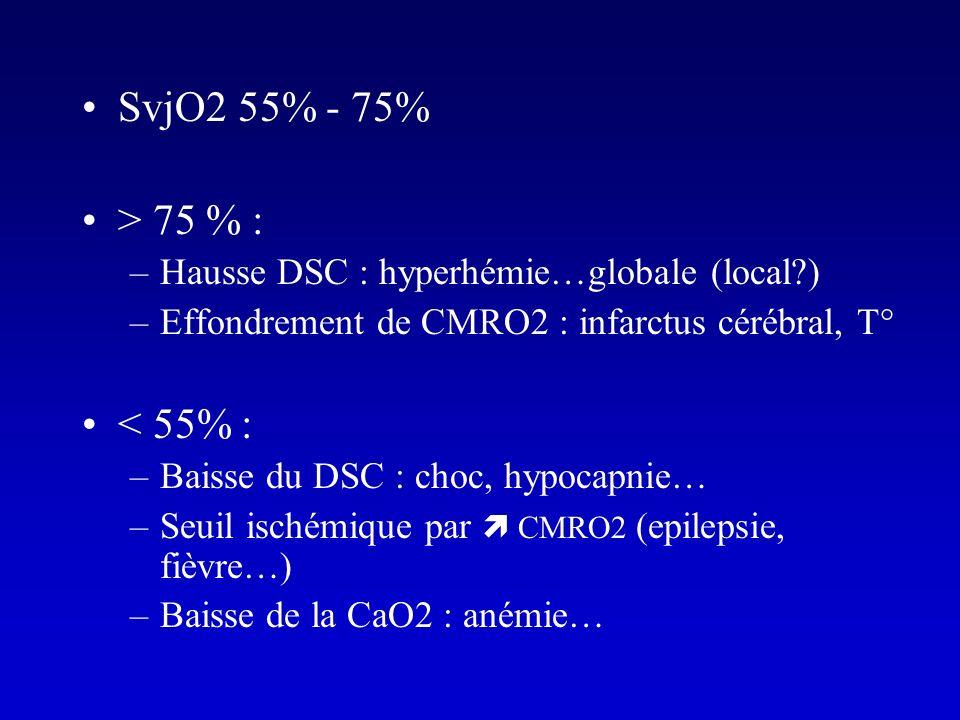 SvjO2 55% - 75% > 75 % : Hausse DSC : hyperhémie…globale (local ) Effondrement de CMRO2 : infarctus cérébral, T°
