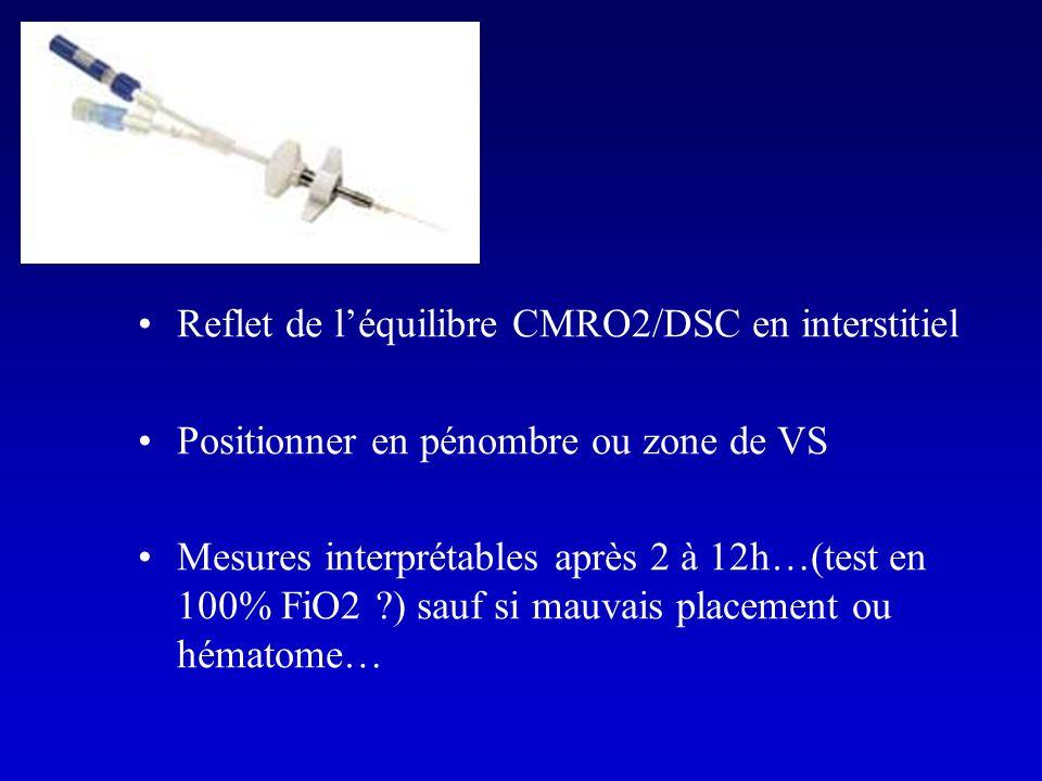 Reflet de l'équilibre CMRO2/DSC en interstitiel