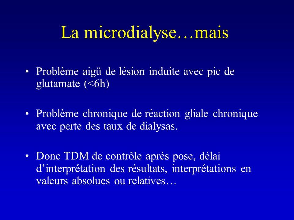 La microdialyse…maisProblème aigü de lésion induite avec pic de glutamate (<6h)