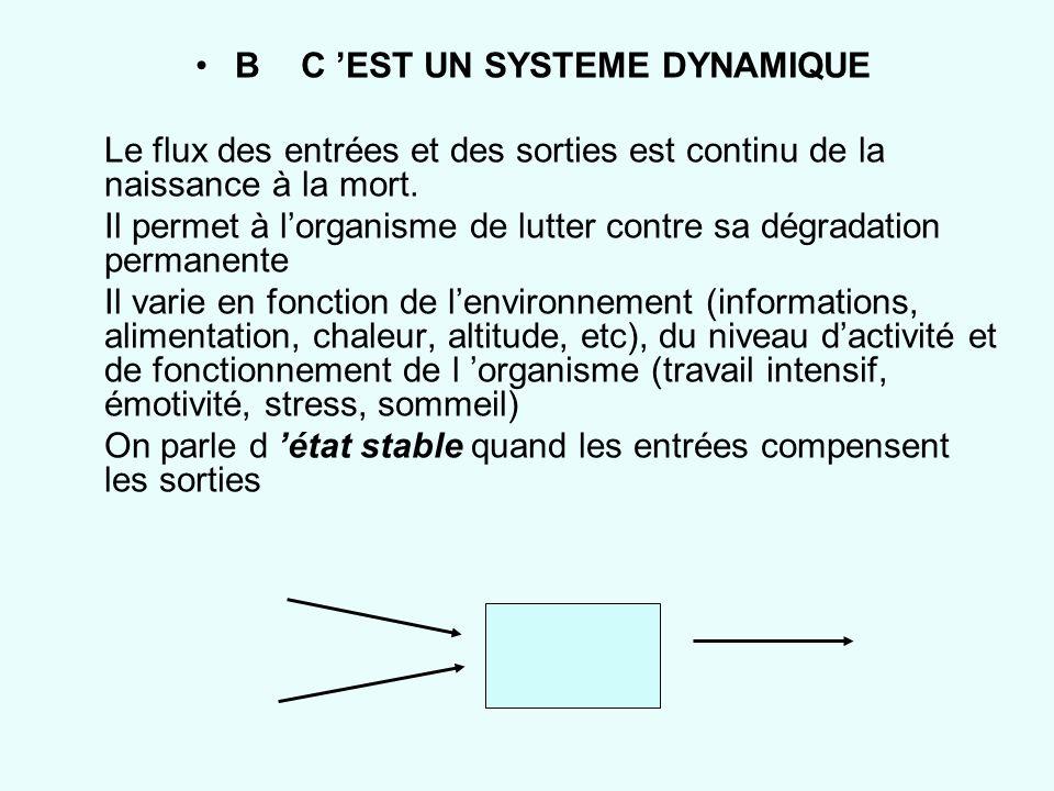 B C 'EST UN SYSTEME DYNAMIQUE