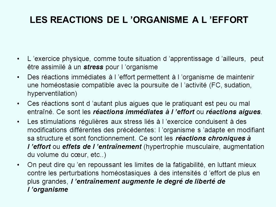 LES REACTIONS DE L 'ORGANISME A L 'EFFORT