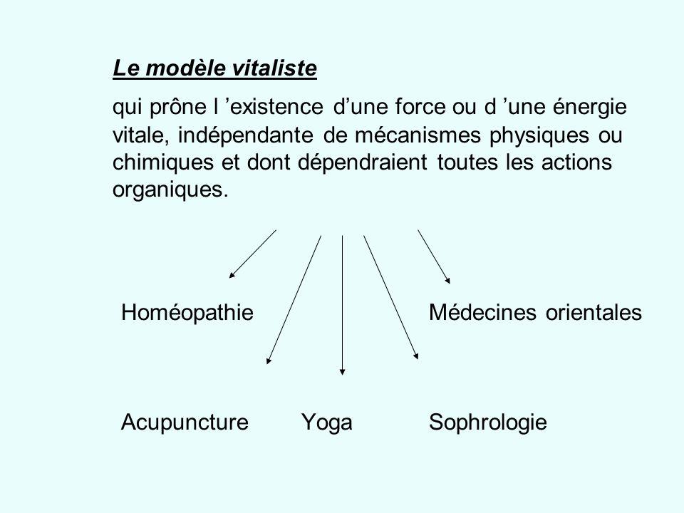 Le modèle vitaliste