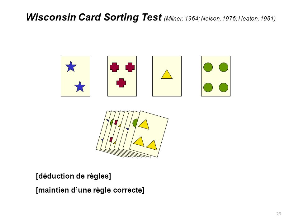 Wisconsin Card Sorting Test (Milner, 1964; Nelson, 1976; Heaton, 1981)