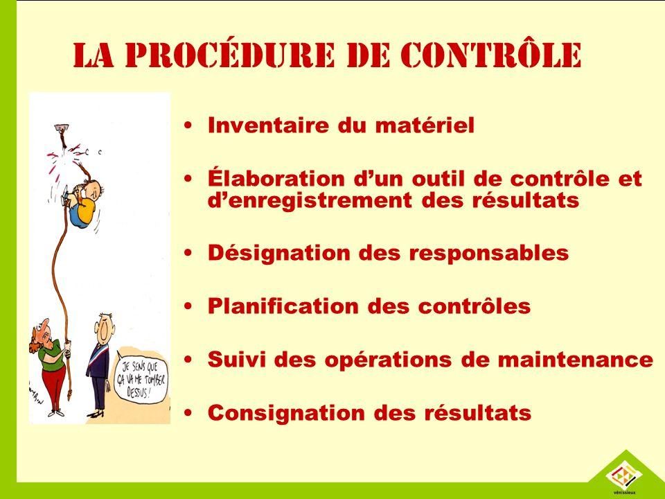 La procédure de contrôle