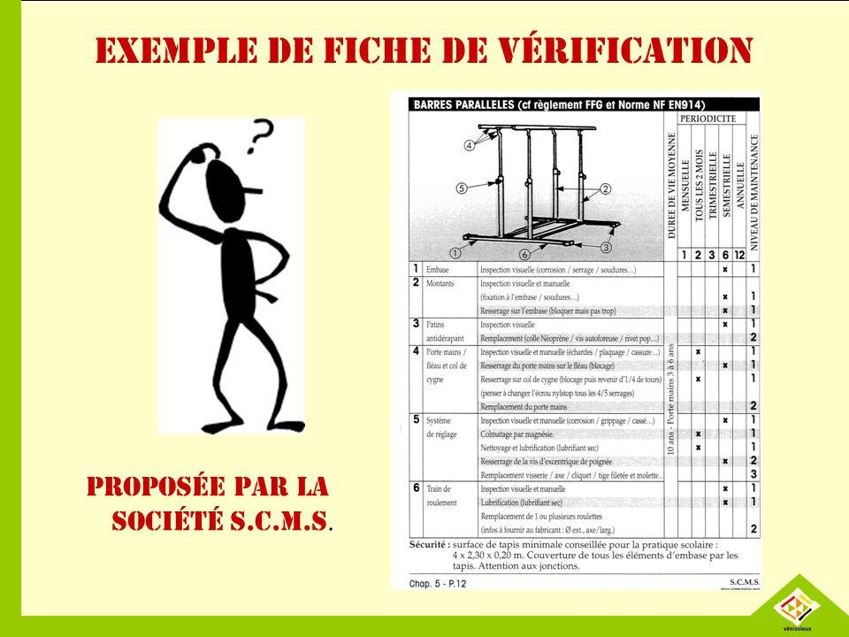 Exemple de fiche de vérification