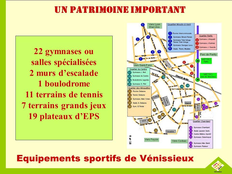 Le contrôle de équipements sportifs à Vénissieux