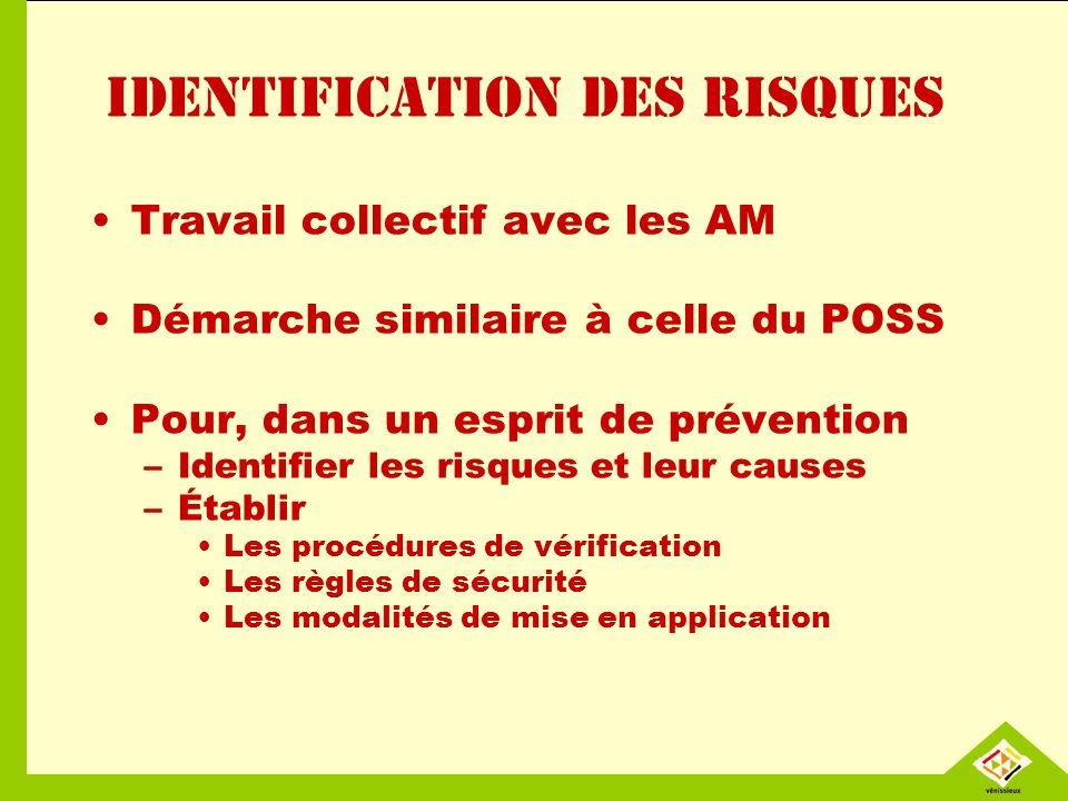 Identification des risques