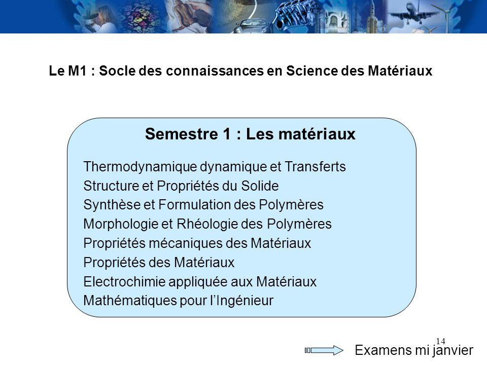 Semestre 1 : Les matériaux
