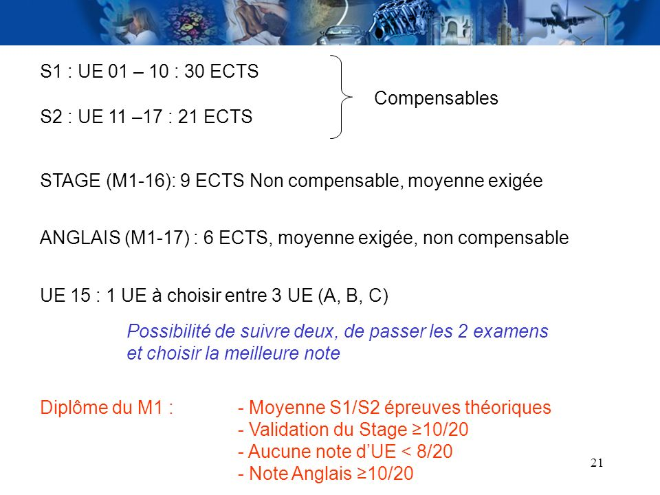 S1 : UE 01 – 10 : 30 ECTS Compensables. S2 : UE 11 –17 : 21 ECTS. STAGE (M1-16): 9 ECTS Non compensable, moyenne exigée.