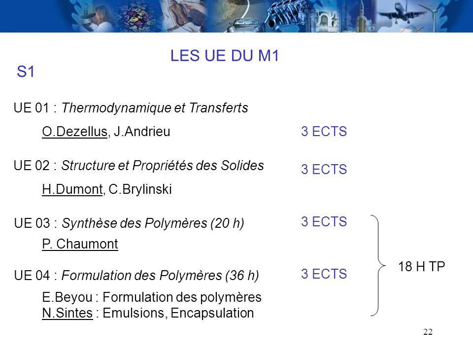 LES UE DU M1 S1 UE 01 : Thermodynamique et Transferts