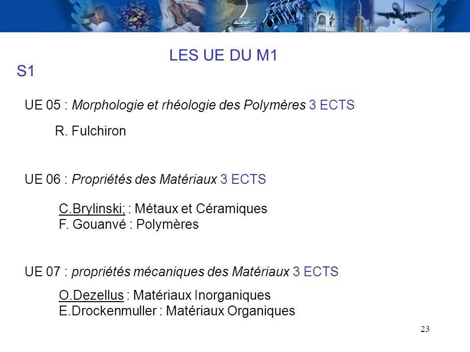LES UE DU M1 S1 UE 05 : Morphologie et rhéologie des Polymères 3 ECTS
