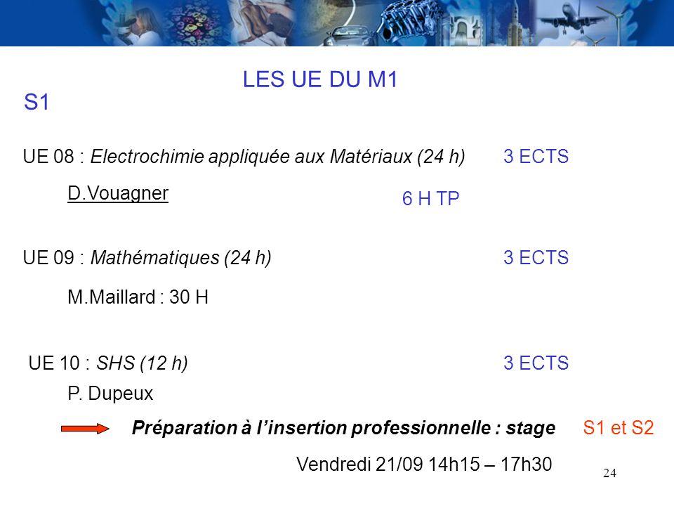 LES UE DU M1 S1 UE 08 : Electrochimie appliquée aux Matériaux (24 h)