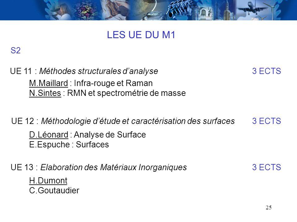 LES UE DU M1 S2 UE 11 : Méthodes structurales d'analyse 3 ECTS