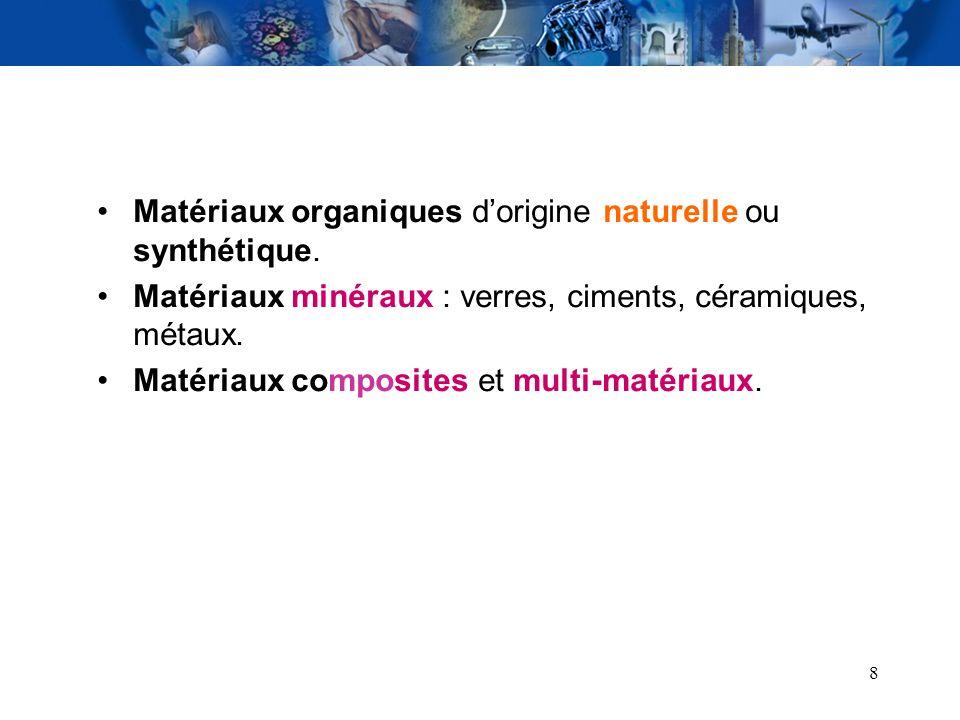 Matériaux organiques d'origine naturelle ou synthétique.